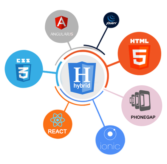 TOP Mobile Apps development Company in Jaipur India